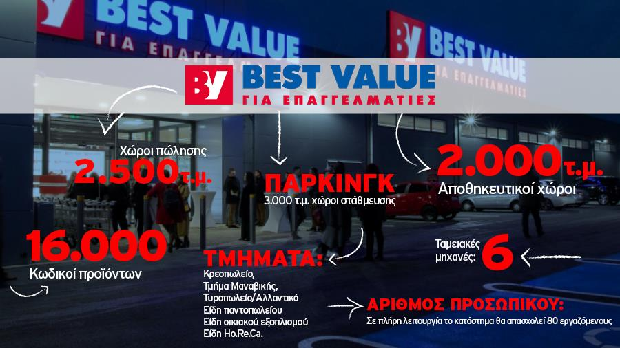 BESTVALUE_Infographic_FINAL